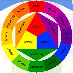 Kleuren website bepalen
